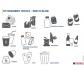 Pictogrammes adhésifs pour poubelle tri sélectif