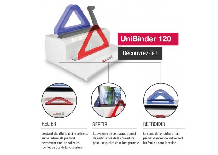 Relieur Unibinder 120